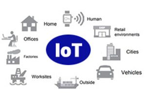 How Internet of Things adds value for your company
